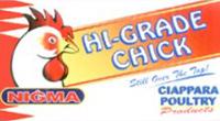 C&K Poultry Ltd
